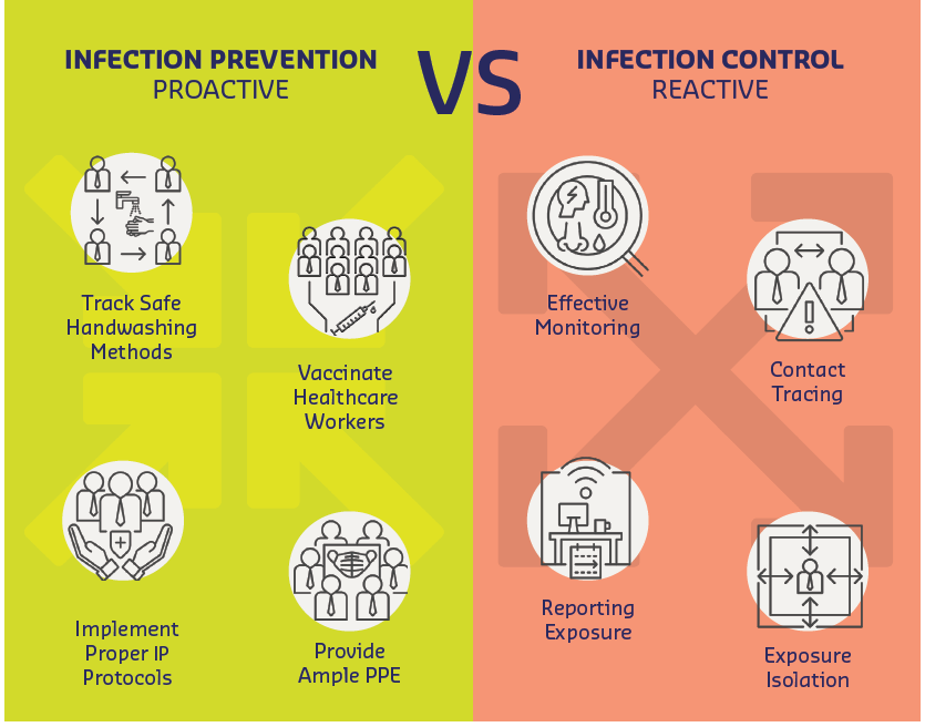 control vs prevention graphic.png